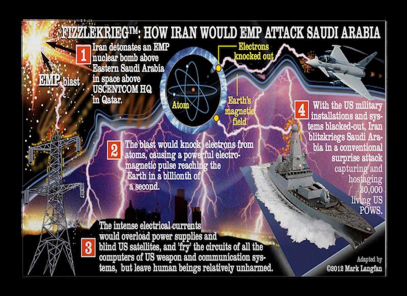 fizzlekrieg graphic