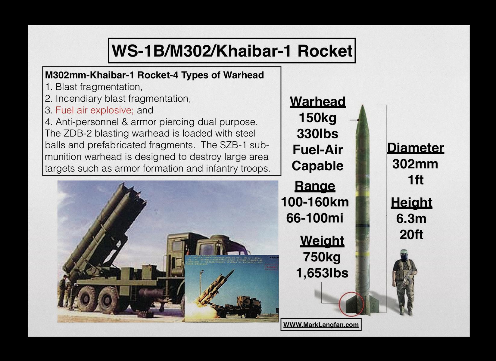 m302 rocket
